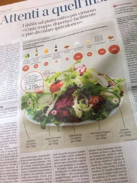 articolo del corriere della sera con foto di insalata